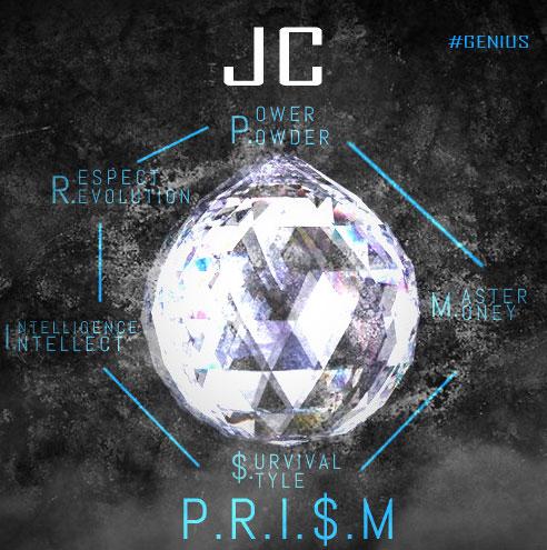 JC Da Genius – P.R.I.S.M. [Mixtape]